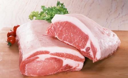 закупочные цены на свинину